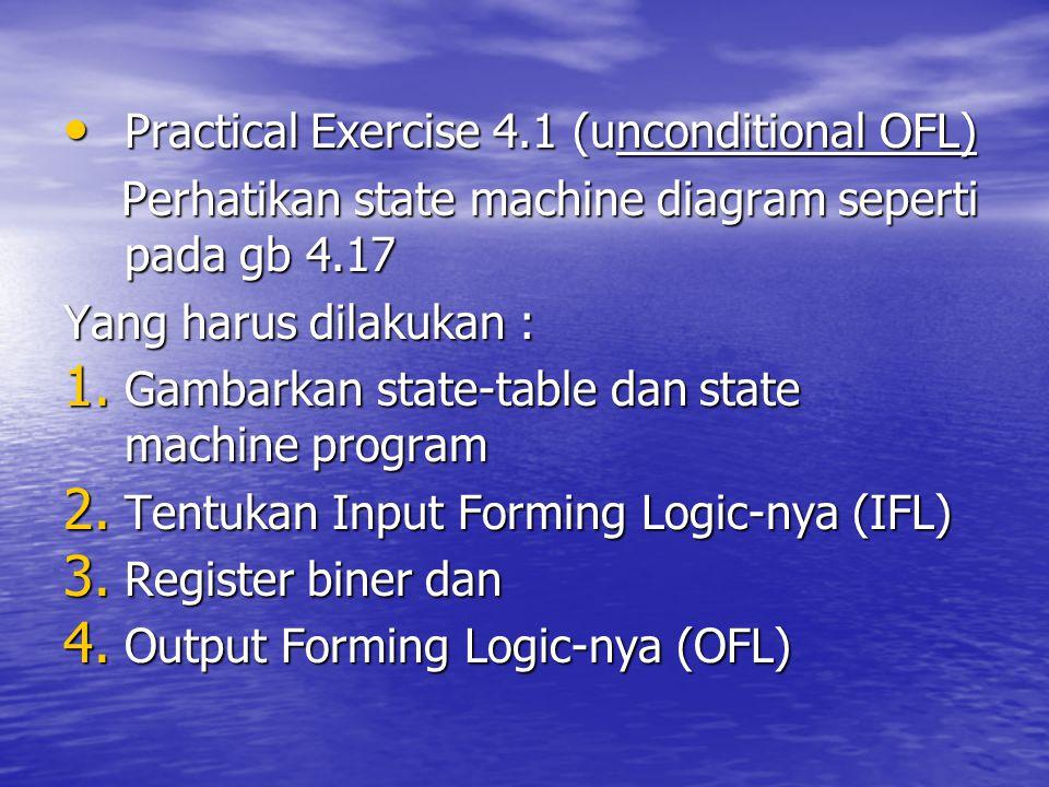 Practical Exercise 4.1 (unconditional OFL) Practical Exercise 4.1 (unconditional OFL) Perhatikan state machine diagram seperti pada gb 4.17 Perhatikan