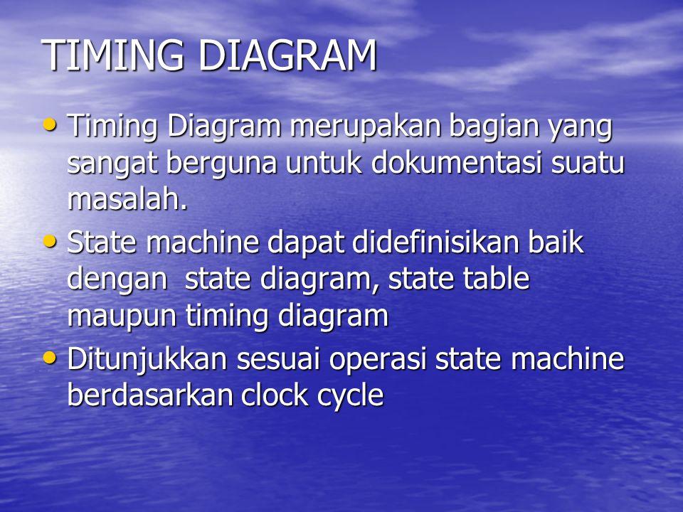 TIMING DIAGRAM Timing Diagram merupakan bagian yang sangat berguna untuk dokumentasi suatu masalah. Timing Diagram merupakan bagian yang sangat bergun