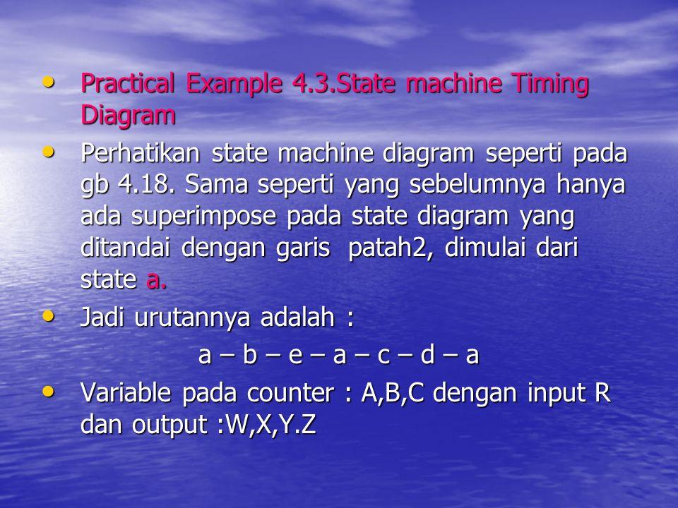 Practical Example 4.3.State machine Timing Diagram Practical Example 4.3.State machine Timing Diagram Perhatikan state machine diagram seperti pada gb