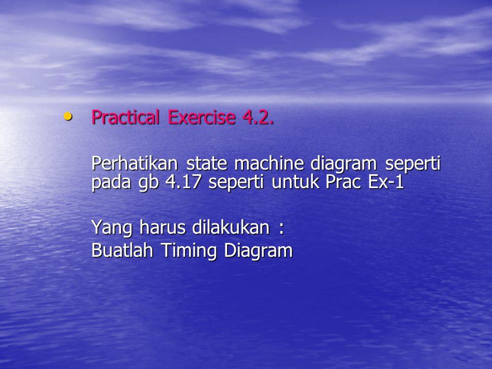 Practical Exercise 4.2. Practical Exercise 4.2. Perhatikan state machine diagram seperti pada gb 4.17 seperti untuk Prac Ex-1 Perhatikan state machine