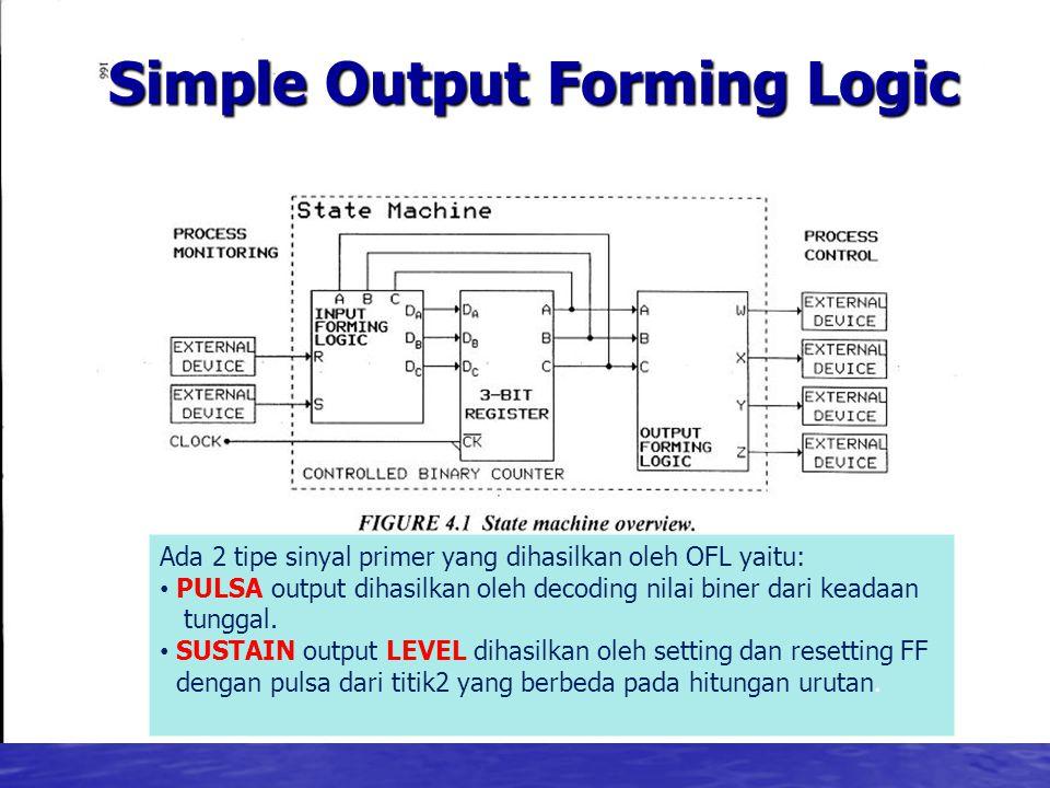 Simple Output Forming Logic Ada 2 tipe sinyal primer yang dihasilkan oleh OFL yaitu: PULSA output dihasilkan oleh decoding nilai biner dari keadaan tu