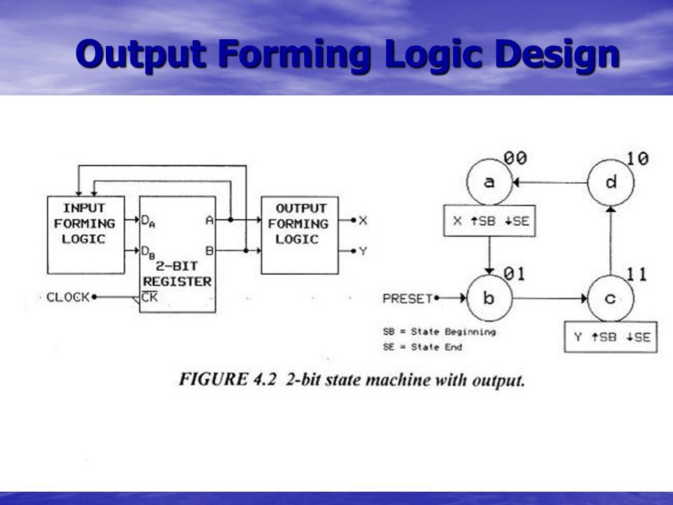Output Forming Logic Design Output Forming Logic Design