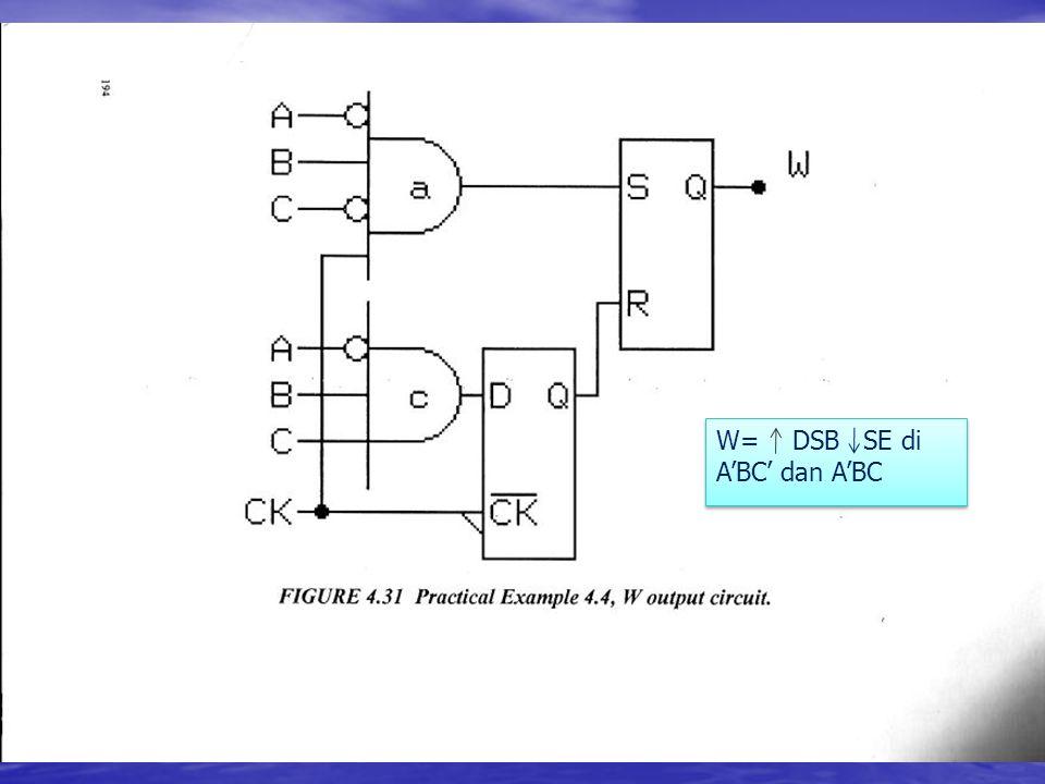 W= DSB SE di A'BC' dan A'BC