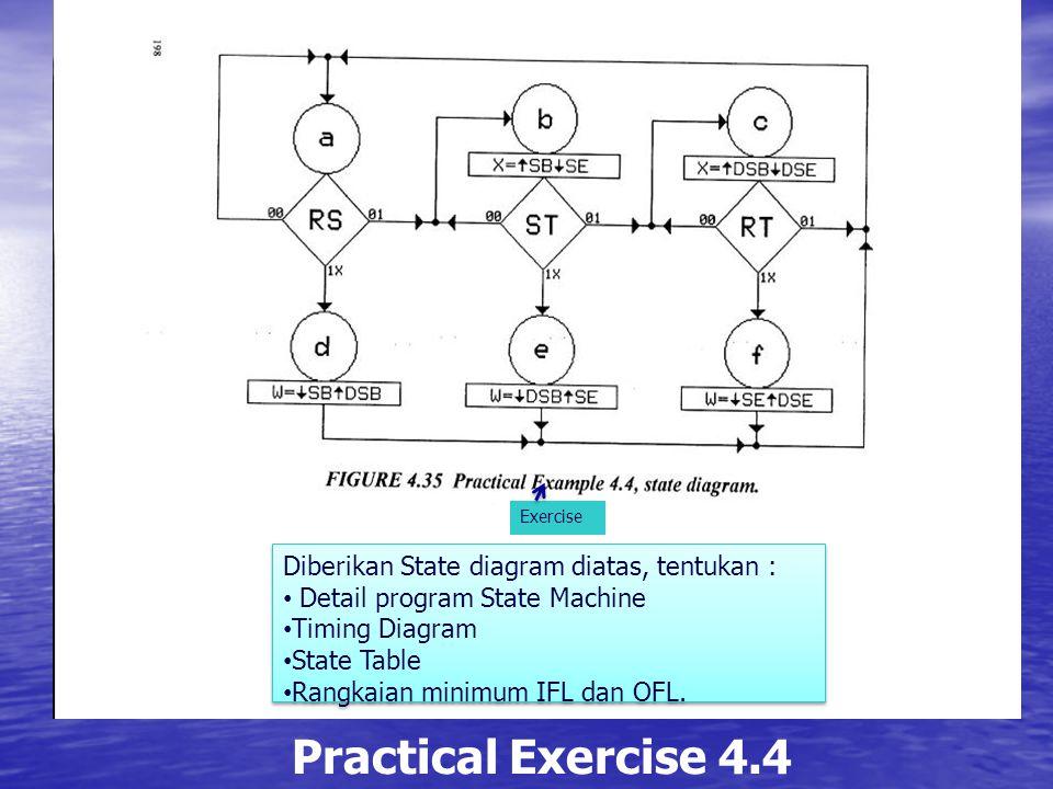Practical Exercise 4.4 Exercise Diberikan State diagram diatas, tentukan : Detail program State Machine Timing Diagram State Table Rangkaian minimum I