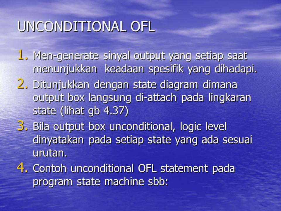 UNCONDITIONAL OFL 1. Men-generate sinyal output yang setiap saat menunjukkan keadaan spesifik yang dihadapi. 2. Ditunjukkan dengan state diagram diman