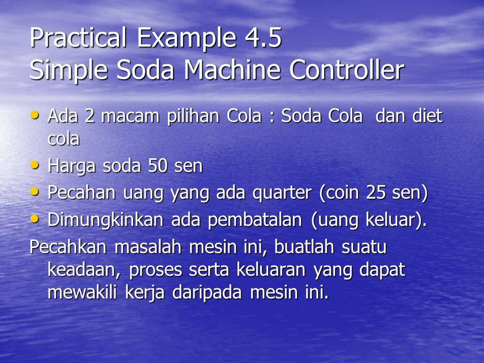 Practical Example 4.5 Simple Soda Machine Controller Ada 2 macam pilihan Cola : Soda Cola dan diet cola Ada 2 macam pilihan Cola : Soda Cola dan diet