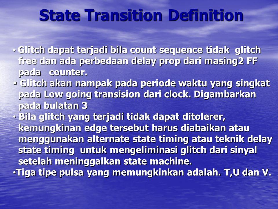 State Transition Definition Glitch dapat terjadi bila count sequence tidak glitch Glitch dapat terjadi bila count sequence tidak glitch free dan ada p