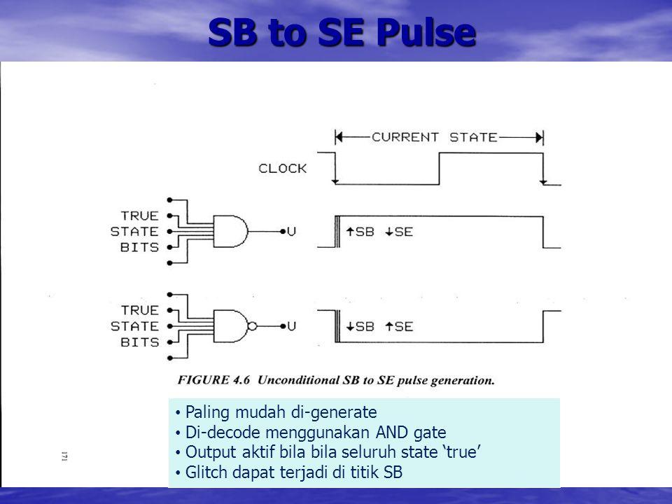SB to SE Pulse Paling mudah di-generate Di-decode menggunakan AND gate Output aktif bila bila seluruh state 'true' Glitch dapat terjadi di titik SB