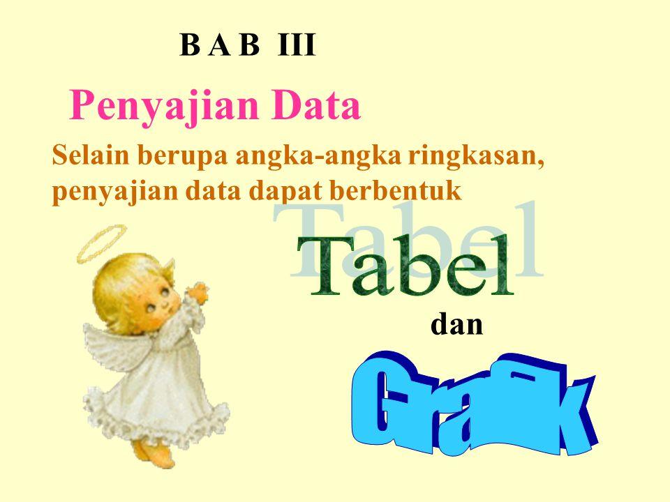 Penyajian Data B A B III Selain berupa angka-angka ringkasan, penyajian data dapat berbentuk dan