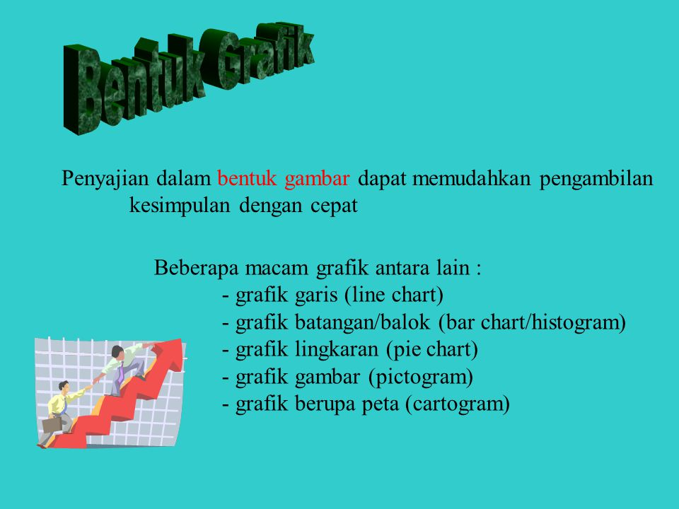Grafik Batangan Berganda Jenis Barang19921993199419951996199719981999 Televisi2030354050657085 Radio2545506065758090 Kulkas30506075859095100 Tabel 3.15 :