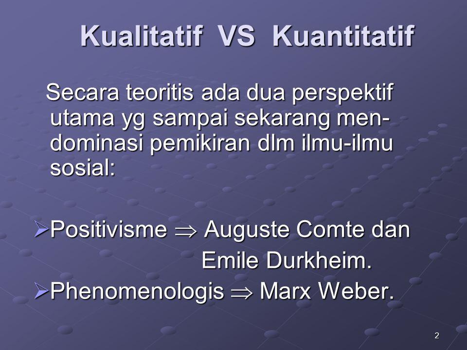 2 Kualitatif VS Kuantitatif Secara teoritis ada dua perspektif utama yg sampai sekarang men- dominasi pemikiran dlm ilmu-ilmu sosial: Secara teoritis