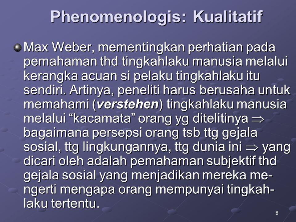 8 Phenomenologis: Kualitatif Max Weber, mementingkan perhatian pada pemahaman thd tingkahlaku manusia melalui kerangka acuan si pelaku tingkahlaku itu