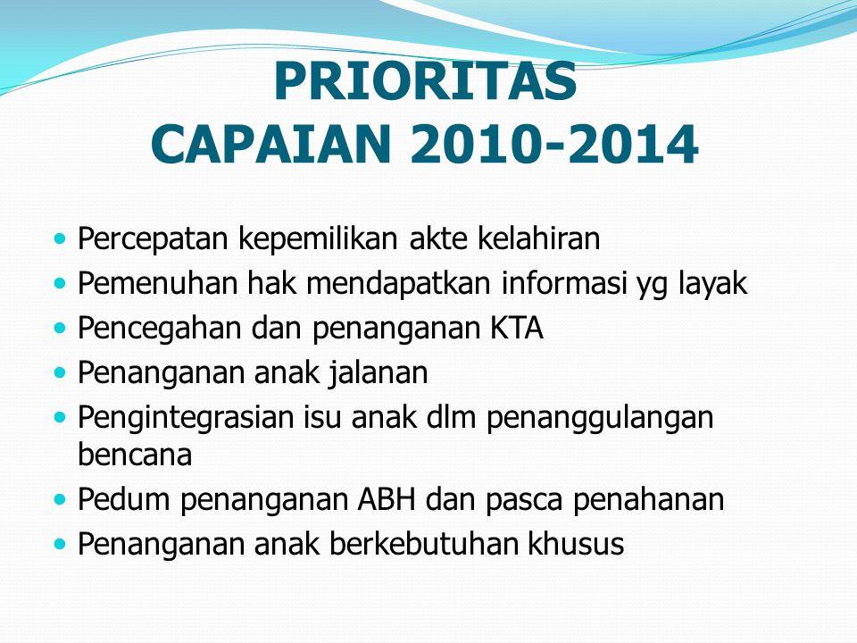 PRIORITAS CAPAIAN 2010-2014 Percepatan kepemilikan akte kelahiran Pemenuhan hak mendapatkan informasi yg layak Pencegahan dan penanganan KTA Penangana