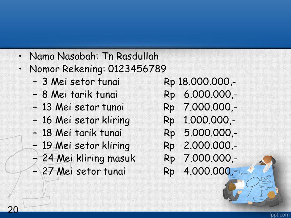 20 Nama Nasabah: Tn Rasdullah Nomor Rekening: 0123456789 –3 Mei setor tunai Rp 18.000.000,- –8 Mei tarik tunaiRp 6.000.000,- –13 Mei setor tunai Rp 7.