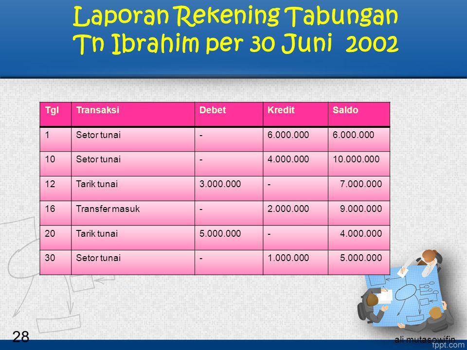 Laporan Rekening Tabungan Tn Ibrahim per 30 Juni 2002 TglTransaksiDebetKreditSaldo 1Setor tunai-6.000.000 10Setor tunai-4.000.00010.000.000 12Tarik tu