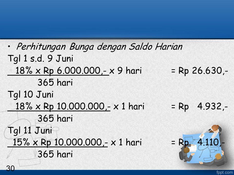 30 Perhitungan Bunga dengan Saldo Harian Tgl 1 s.d. 9 Juni 18% x Rp 6.000.000,- x 9 hari= Rp 26.630,- 365 hari Tgl 10 Juni 18% x Rp 10.000.000,- x 1 h