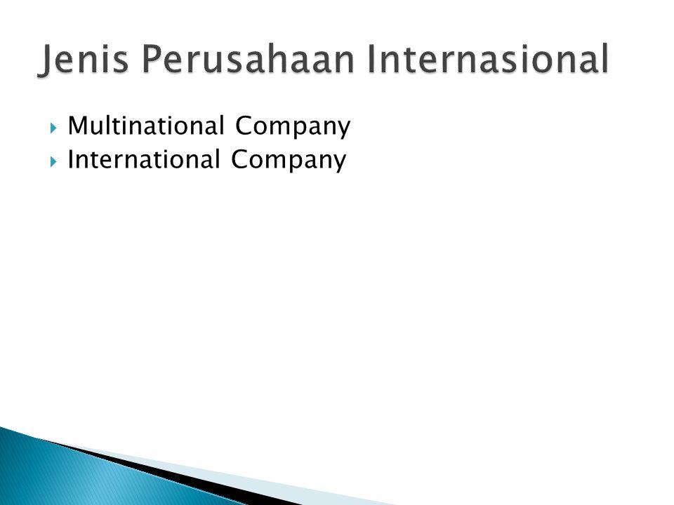 MMendaftarkan Pada Bursa Efek (listing) SSaham perdana IPO (Initial public offering) MMelakukan good Corporate governance MMempublikasikan lap