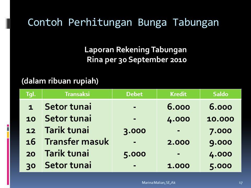 Contoh Perhitungan Bunga Tabungan Marina Malian,SE,Ak 17 Tgl.TransaksiDebetKreditSaldo 1 10 12 16 20 30 Setor tunai Tarik tunai Transfer masuk Tarik tunai Setor tunai - 3.000 - 5.000 - 6.000 4.000 - 2.000 - 1.000 6.000 10.000 7.000 9.000 4.000 5.000 Laporan Rekening Tabungan Rina per 30 September 2010 (dalam ribuan rupiah)