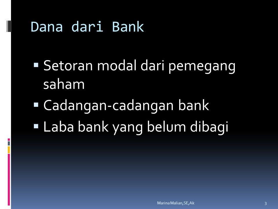 Dana dari Bank  Setoran modal dari pemegang saham  Cadangan-cadangan bank  Laba bank yang belum dibagi 3 Marina Malian,SE,Ak