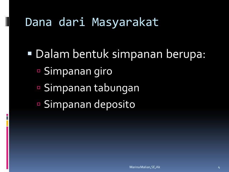 Dana dari Masyarakat  Dalam bentuk simpanan berupa:  Simpanan giro  Simpanan tabungan  Simpanan deposito 4 Marina Malian,SE,Ak