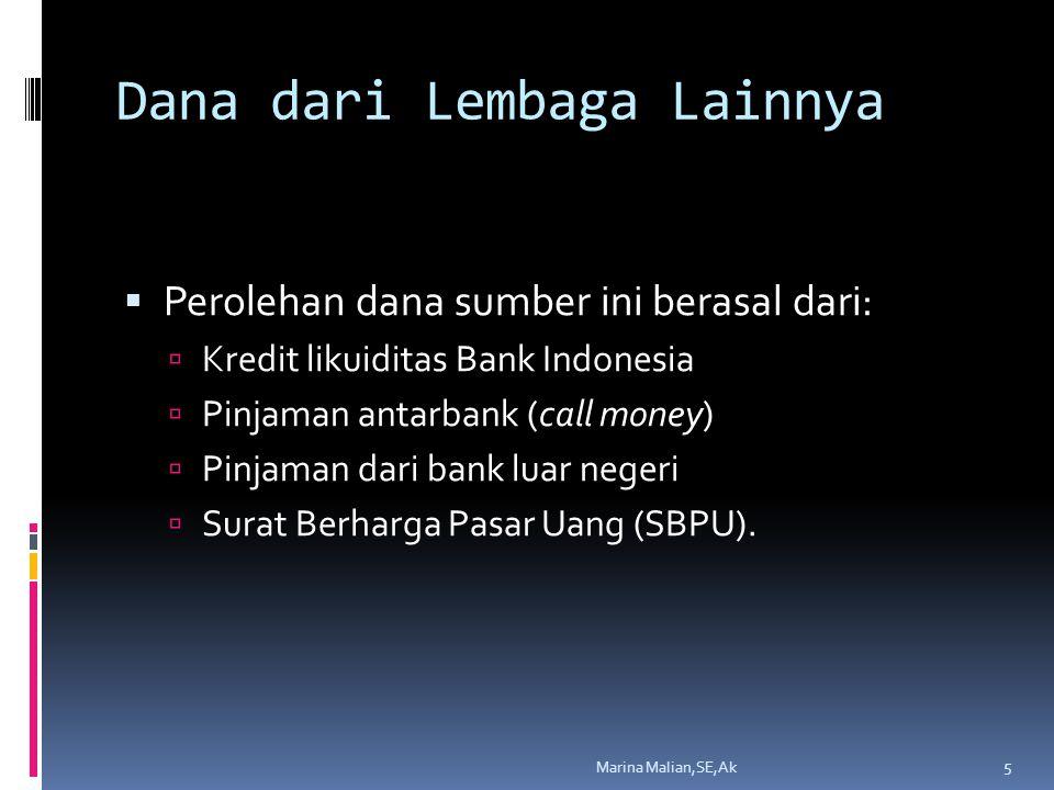 Dana dari Lembaga Lainnya  Perolehan dana sumber ini berasal dari:  Kredit likuiditas Bank Indonesia  Pinjaman antarbank (call money)  Pinjaman dari bank luar negeri  Surat Berharga Pasar Uang (SBPU).