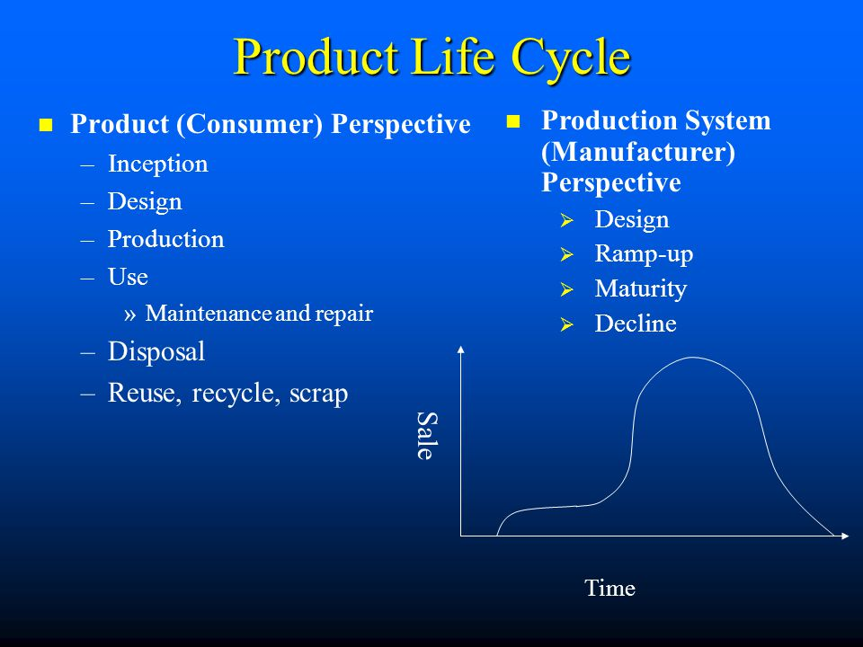 Product Life Cycle Product (Consumer) Perspective – –Inception – –Design – –Production – –Use » »Maintenance and repair – –Disposal – –Reuse, recycle,