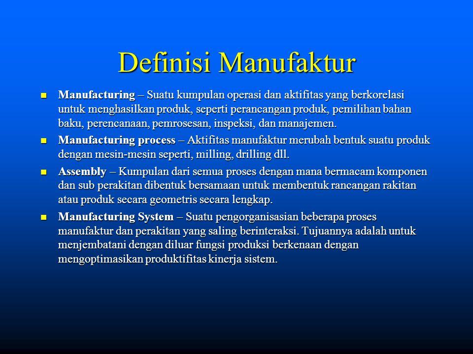 Manufacturing – Historical Perspective English system (1800s) – –Memperkenalkan mesin-mesin yang digunakan secara umum yang dapat digunakan untuk produk yang bervariasi.