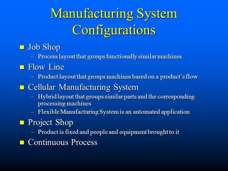 Manufacturing System Configurations M G DT T T T MM D GG T M G D M T M G Job Shop Configuration Flow Line Configurations