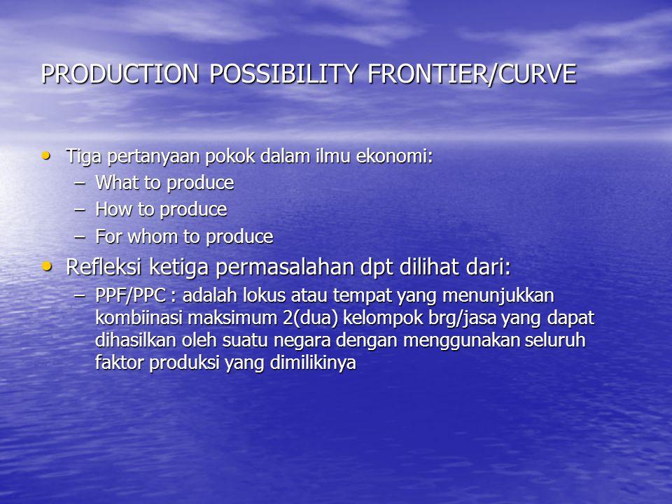 PRODUCTION POSSIBILITY FRONTIER/CURVE Tiga pertanyaan pokok dalam ilmu ekonomi: Tiga pertanyaan pokok dalam ilmu ekonomi: –What to produce –How to pro