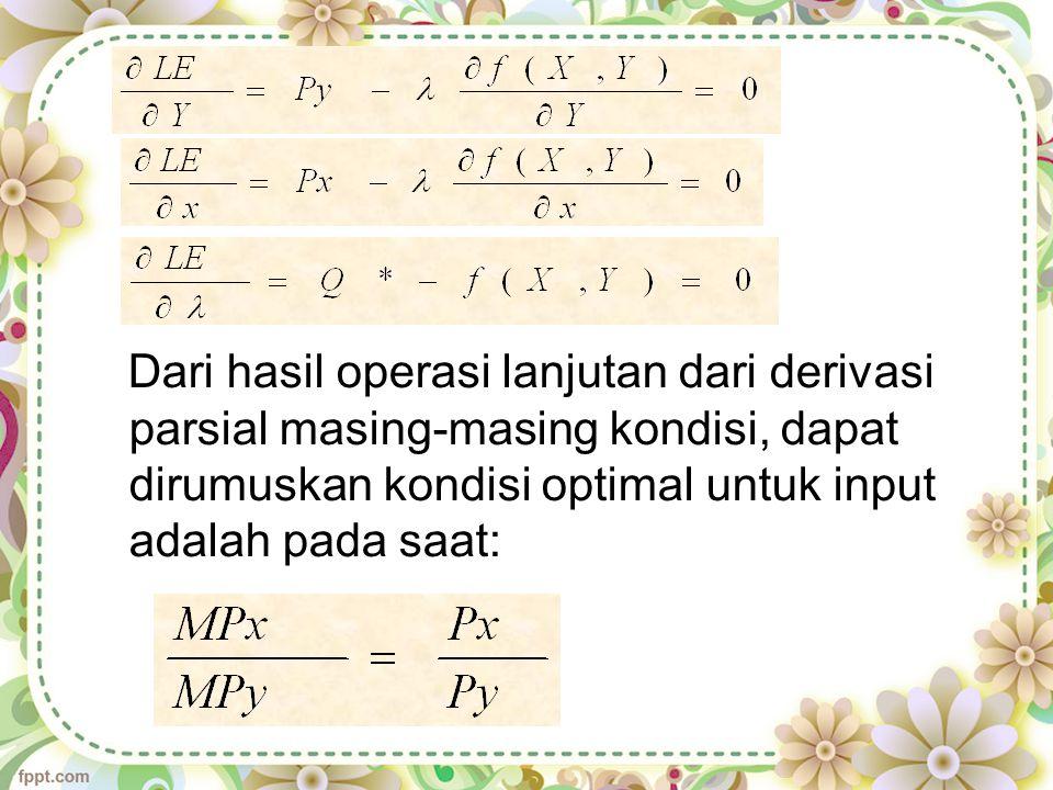 Dari hasil operasi lanjutan dari derivasi parsial masing-masing kondisi, dapat dirumuskan kondisi optimal untuk input adalah pada saat: