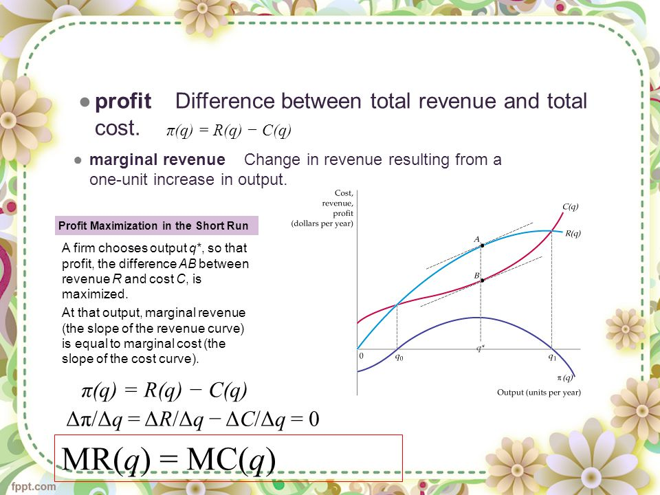 ●profit Difference between total revenue and total cost.