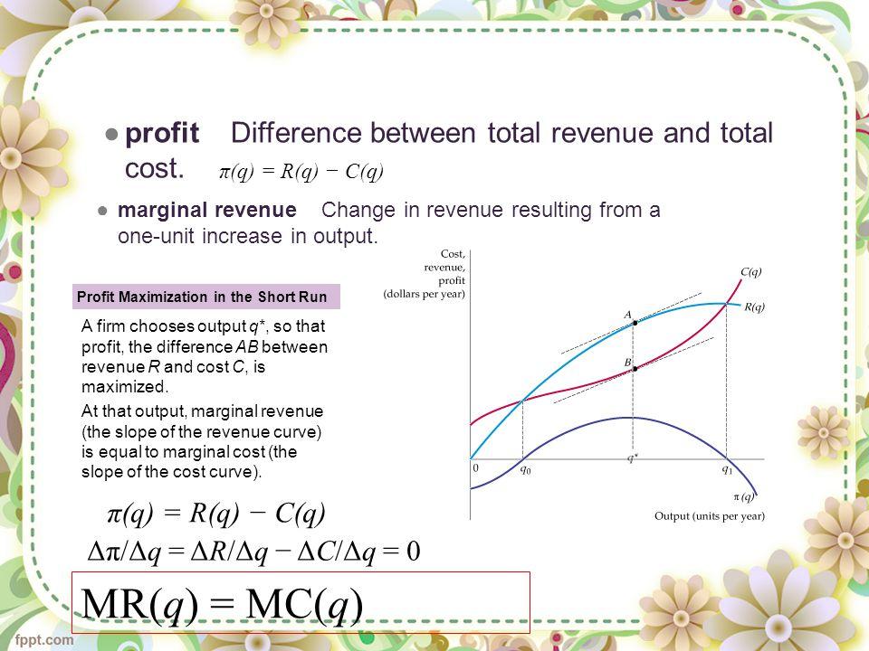 MR, TR & Elastisitas Permintaan Hubungan antara MR dan elastisitas dapat dirumuskan; dimana: p = harga e = elastisitas permintaan, bertanda negatif negatif