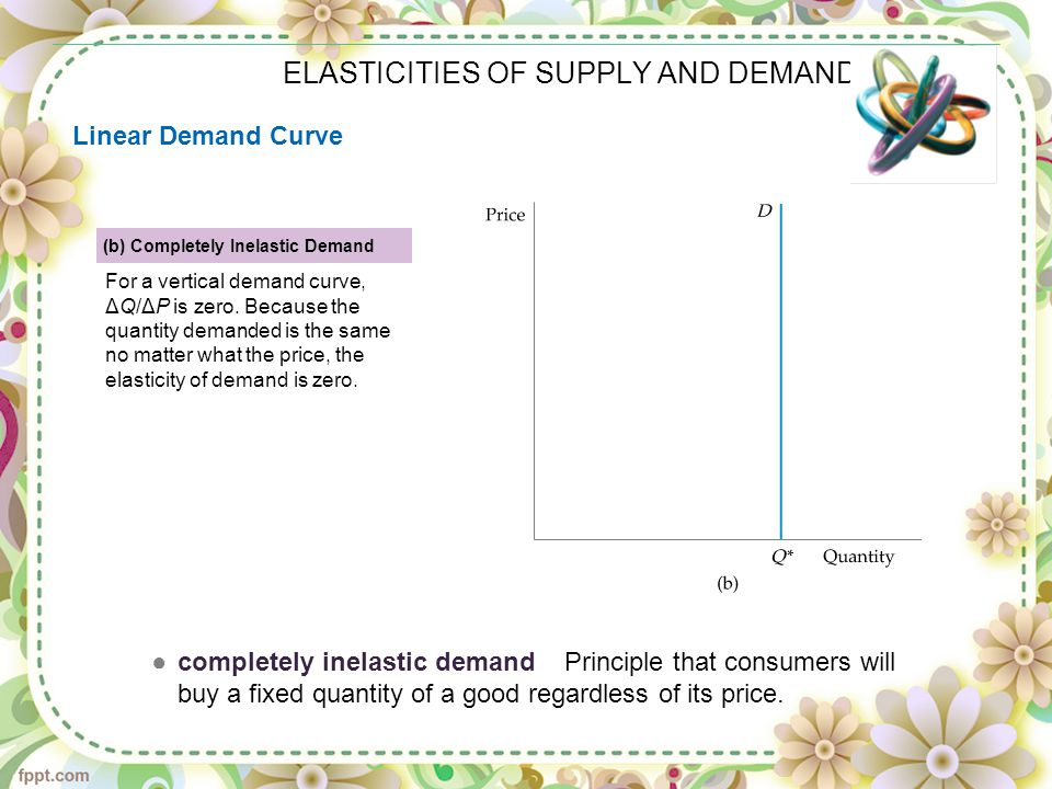 ELASTICITIES OF SUPPLY AND DEMAND ●completely inelastic demand Principle that consumers will buy a fixed quantity of a good regardless of its price. L