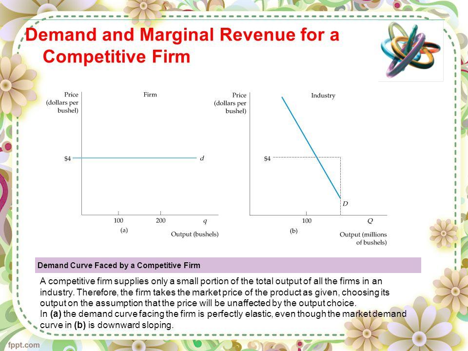 Perubahan dari PPS Menjadi Monopoli Tanpa diikuti Perubahan Biaya Jika perusahaan dalam PPS berubah menjadi monopoli tanpa perubahan biaya, maka Q akan turun (dari q c ke q m ) sedangkan P akan naik (dari P c ke P m ).Jika perusahaan dalam PPS berubah menjadi monopoli tanpa perubahan biaya, maka Q akan turun (dari q c ke q m ) sedangkan P akan naik (dari P c ke P m ).