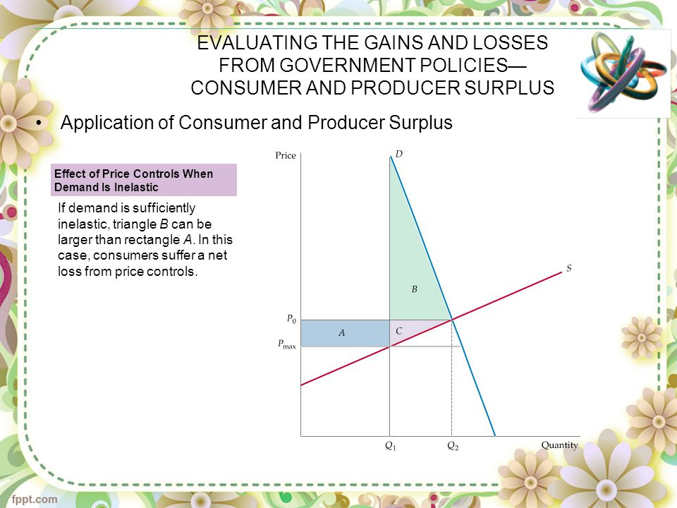 EVALUATING THE GAINS AND LOSSES FROM GOVERNMENT POLICIES— CONSUMER AND PRODUCER SURPLUS Application of Consumer and Producer Surplus If demand is suff