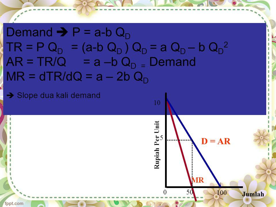 Demand  P = a-b Q D TR = P Q D = (a-b Q D ) Q D = a Q D – b Q D 2 AR = TR/Q = a –b Q D = Demand MR = dTR/dQ = a – 2b Q D  Slope dua kali demand Jumlah Rupiah Per Unit D = AR MR 050 100 5 10