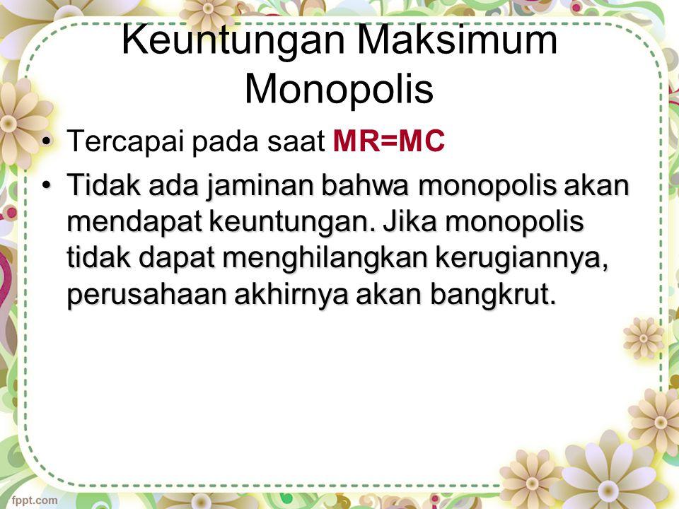 Keuntungan Maksimum Monopolis Tercapai pada saat MR=MC Tidak ada jaminan bahwa monopolis akan mendapat keuntungan.