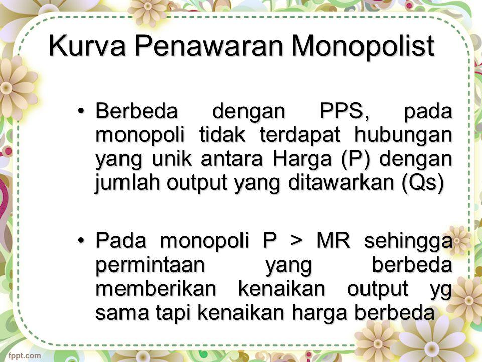 Kurva Penawaran Monopolist Berbeda dengan PPS, pada monopoli tidak terdapat hubungan yang unik antara Harga (P) dengan jumlah output yang ditawarkan (Qs)Berbeda dengan PPS, pada monopoli tidak terdapat hubungan yang unik antara Harga (P) dengan jumlah output yang ditawarkan (Qs) Pada monopoli P > MR sehingga permintaan yang berbeda memberikan kenaikan output yg sama tapi kenaikan harga berbedaPada monopoli P > MR sehingga permintaan yang berbeda memberikan kenaikan output yg sama tapi kenaikan harga berbeda