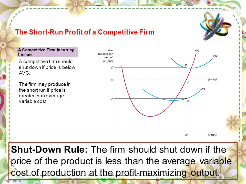 Inovasi pada Struktur Monopoli Adanya inovasi menyebabkan biaya produksi turun, sehingga  meningkat.