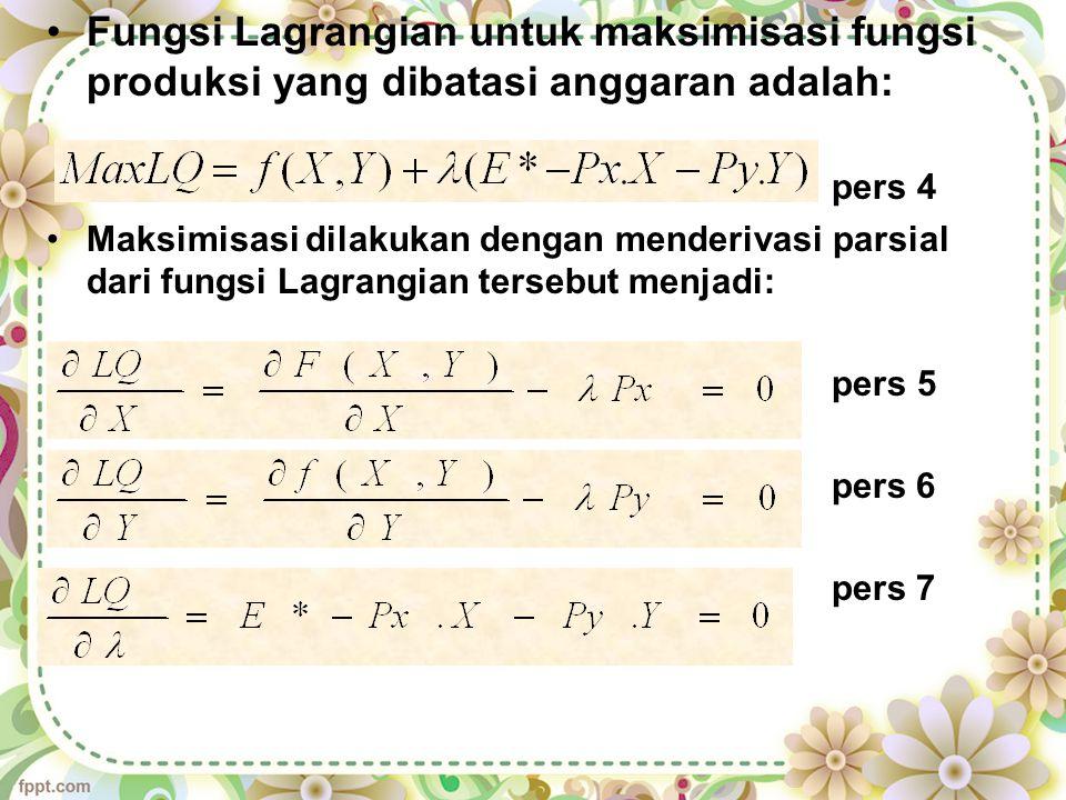 Fungsi Lagrangian untuk maksimisasi fungsi produksi yang dibatasi anggaran adalah: pers 4 Maksimisasi dilakukan dengan menderivasi parsial dari fungsi Lagrangian tersebut menjadi: pers 5 pers 6 pers 7
