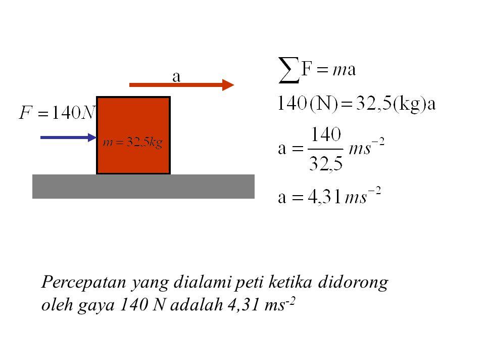 Percepatan yang dialami peti ketika didorong oleh gaya 140 N adalah 4,31 ms -2