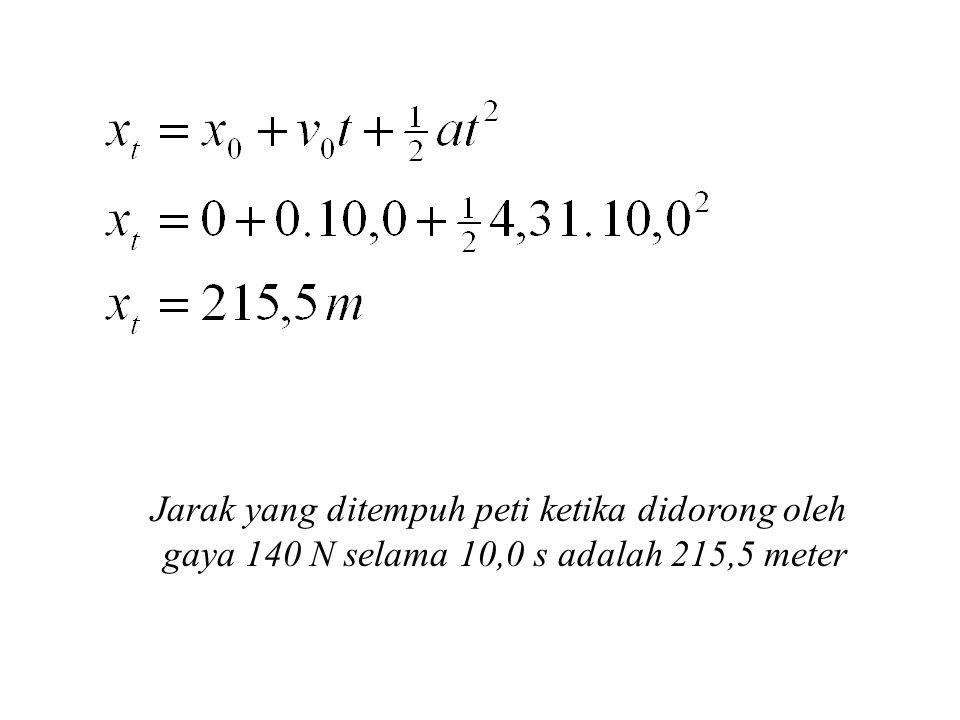 Jarak yang ditempuh peti ketika didorong oleh gaya 140 N selama 10,0 s adalah 215,5 meter