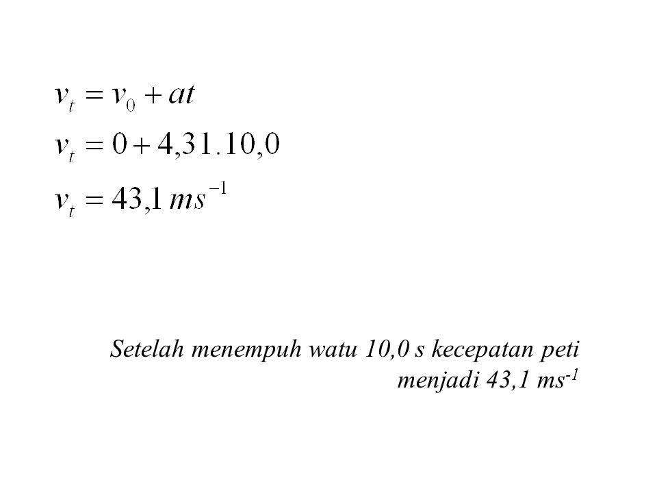 Setelah menempuh watu 10,0 s kecepatan peti menjadi 43,1 ms -1