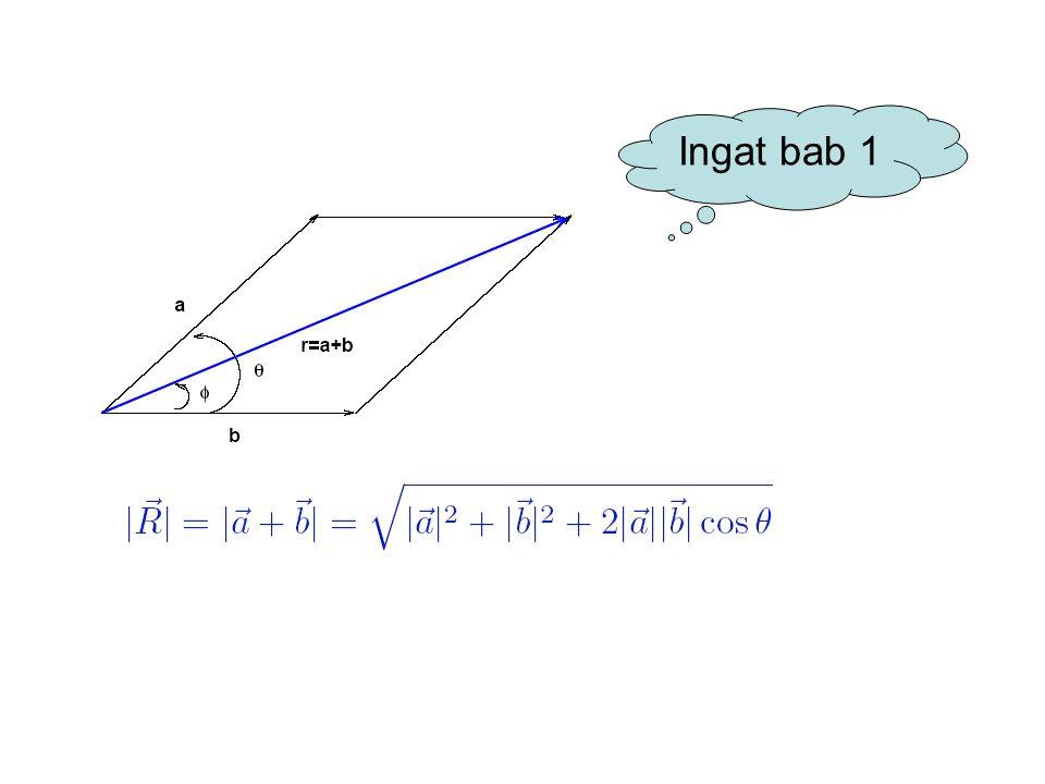 Hukum I Newton Ketika tidak ada gaya yang bekerja pada sebuah benda, atau ketika jumlah vektor dari semua gaya yang bekerja padanya (gaya total) adalah nol, maka benda pada kesetimbangan