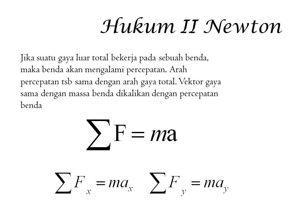 Hukum II Newton Jika suatu gaya luar total bekerja pada sebuah benda, maka benda akan mengalami percepatan. Arah percepatan tsb sama dengan arah gaya