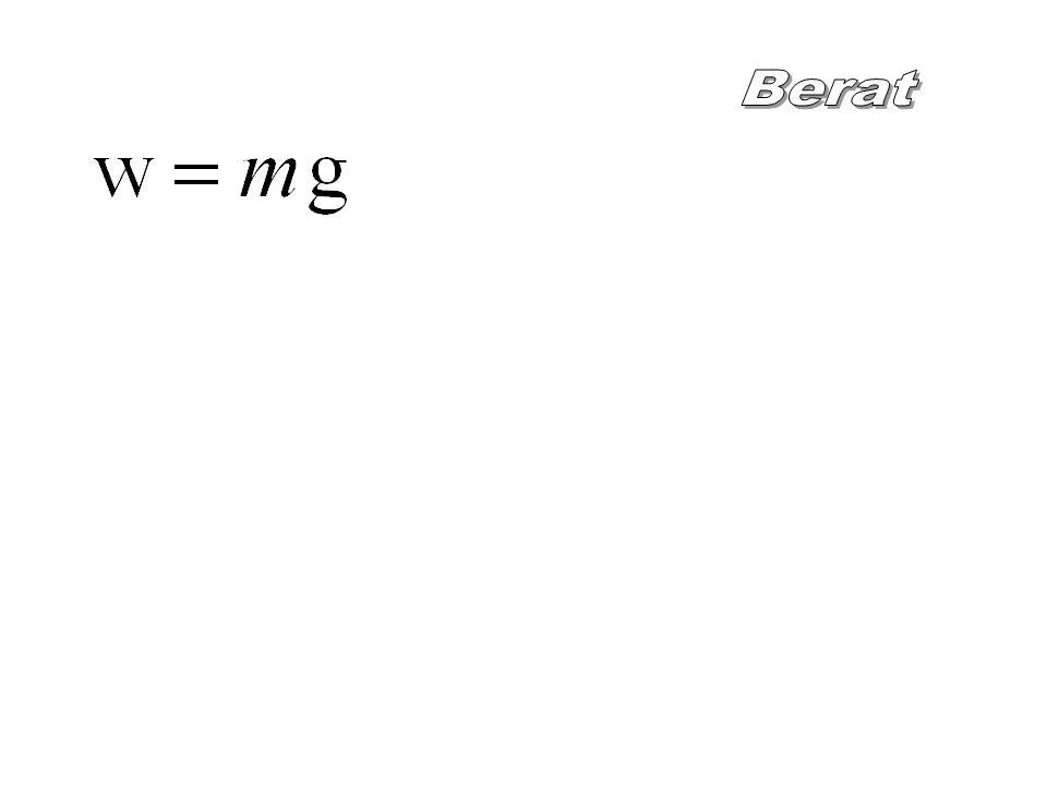 Hukum III Newton Jika benda A memberikan gaya pada benda B (aksi), maka benda B akan memberikan gaya pada benda A (reaksi).