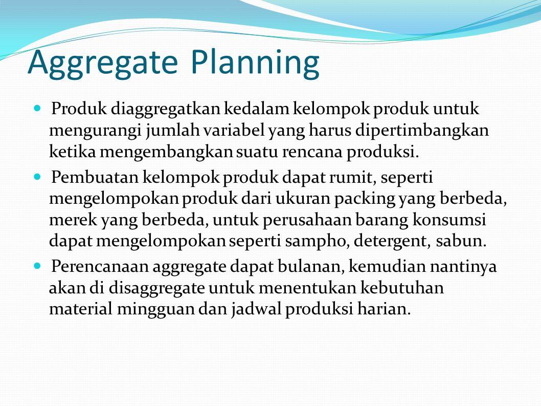 Production Planning pada SAP ERP Sales forecasting, kegiatan untuk memprediksi kebutuhan produk perusahaan kedepan Sales and operation planning, kegiatan menentukan apa yang akan perusahaan produksi.
