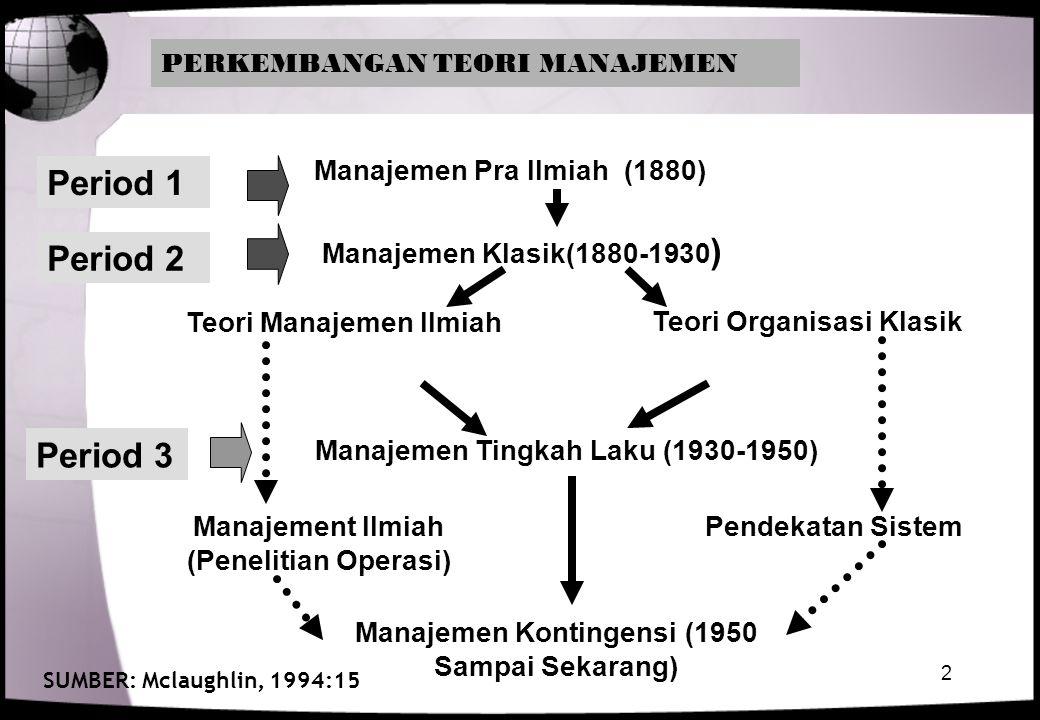 2 PERKEMBANGAN TEORI MANAJEMEN Period 1 Period 2 Period 3 Manajemen Pra Ilmiah (1880) Manajemen Klasik(1880-1930 ) Teori Manajemen Ilmiah Teori Organi