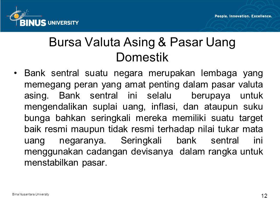 Bursa Valuta Asing & Pasar Uang Domestik Bank sentral suatu negara merupakan lembaga yang memegang peran yang amat penting dalam pasar valuta asing. B