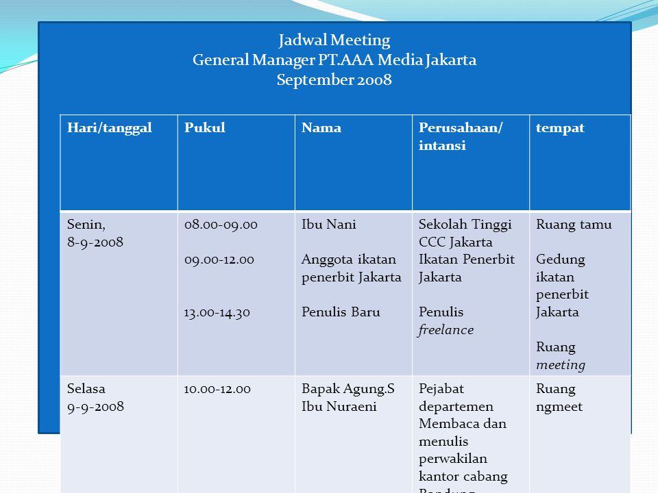 Jadwal Meeting General Manager PT.AAA Media Jakarta September 2008 Hari/tanggalPukulNamaPerusahaan/ intansi tempat Senin, 8-9-2008 08.00-09.00 09.00-1
